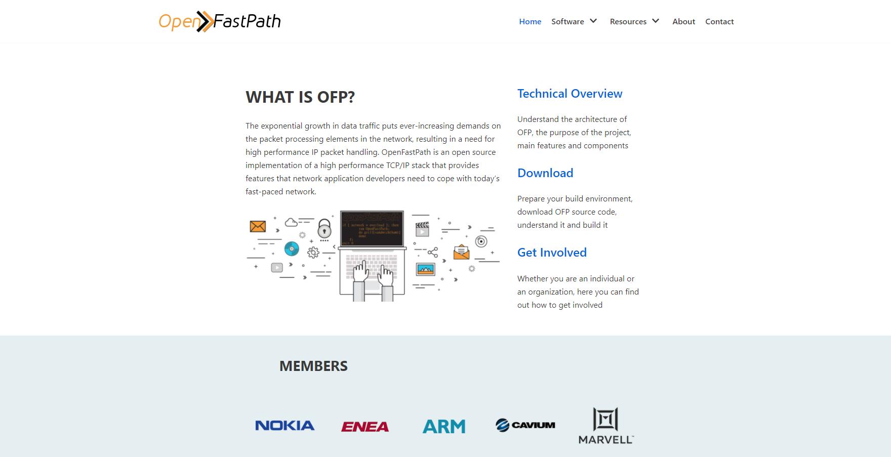 OpenFastPath WordPress nettisivut
